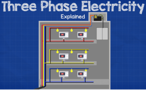 three phase power distribution within a building