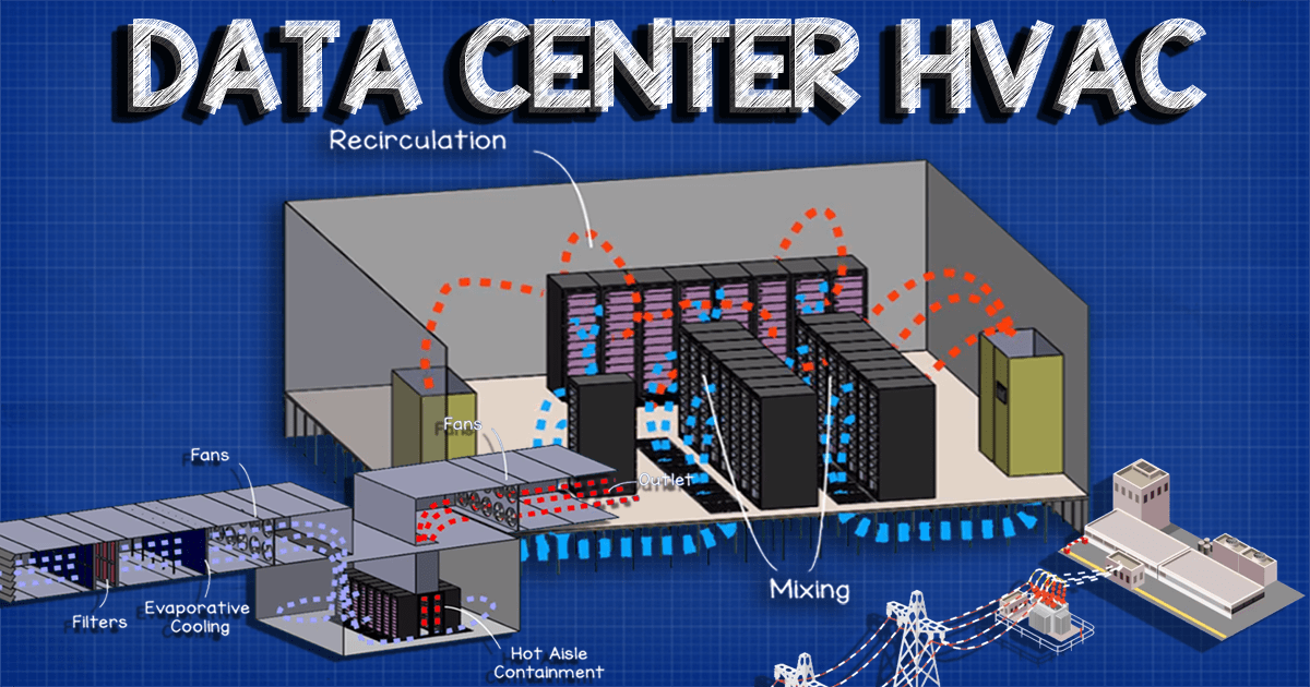 Data Center Hvac Cooling Systems The Engineering Mindset