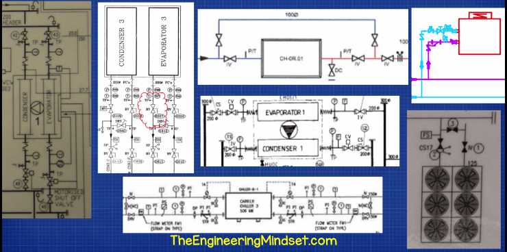 Chilled Water Schematics - The Engineering Mindset on