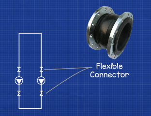 Pump set flexible connectors