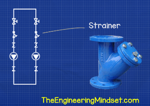 Pump set strainer