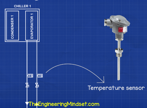 chiller temperature sensor