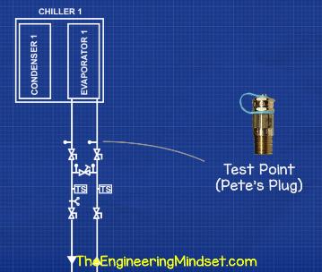 Chilled Water Schematics - The Engineering Mindset