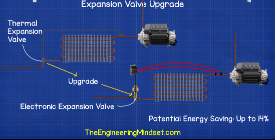 Upgrade expansion valves