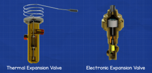 Thermal expansion valve vs electronic expansion valve