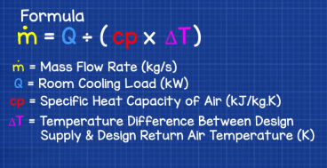 Calculate air mass flow rate from cooling load