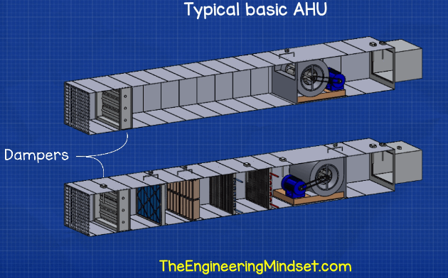 Air Handling Units Explained - The Engineering Mindset