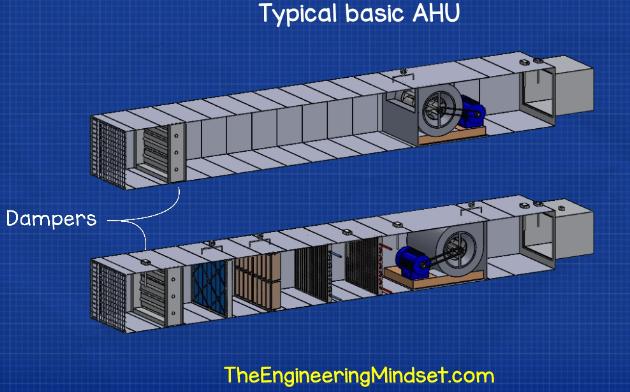AHU dampers - How air handling units work