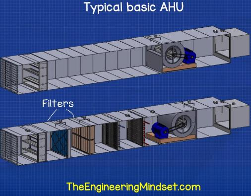 AHU filters