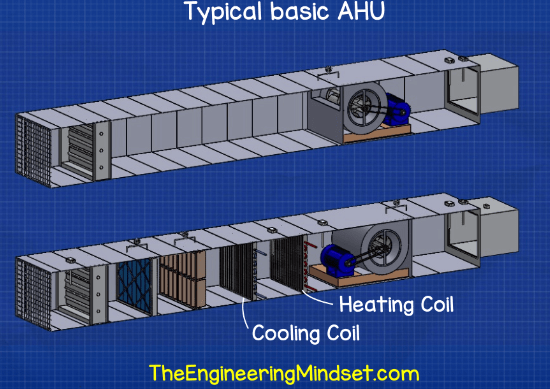 AHU heating and cooling coil