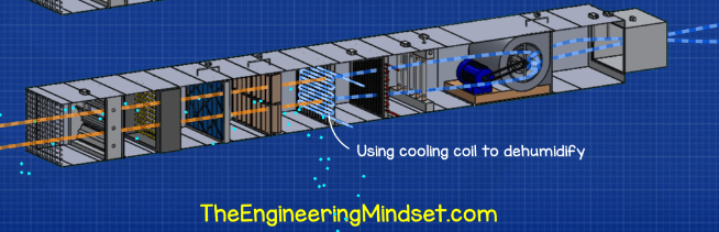 Dehumidify Using Cooling Coil - How air handling units work