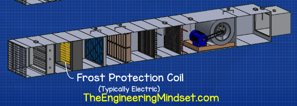 Frost coil air handling unit