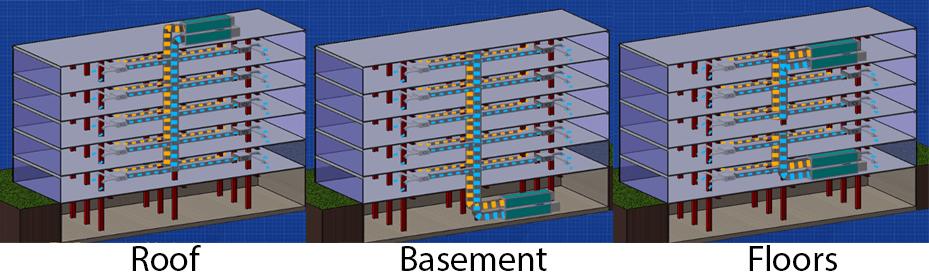 Location of AHU's in buildings