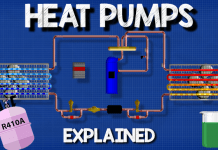 Heat pumps explained
