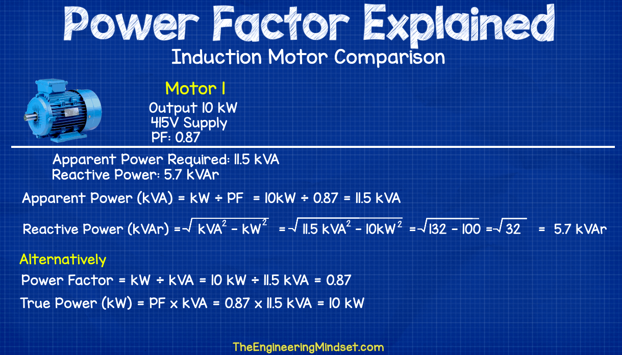 Induction motor power factor calculations