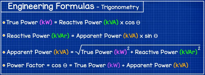 Power Factor Formulas