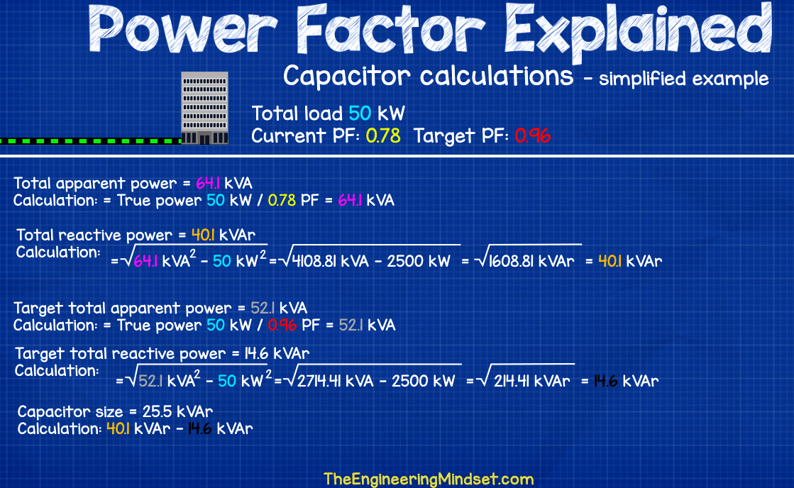 Power factor correction capacitor calculation