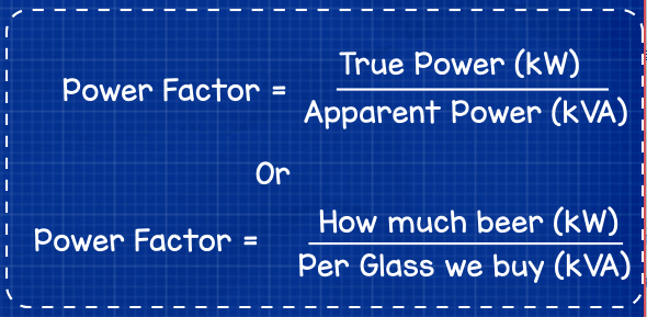 Power factor formula