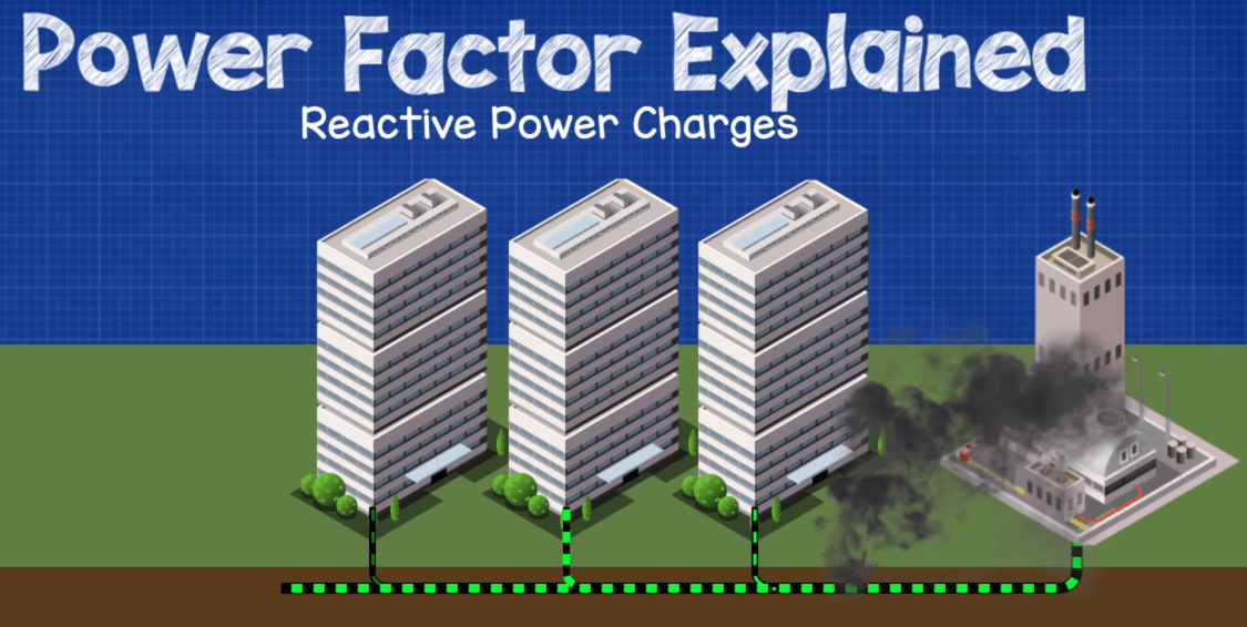 Reactive Power Charges