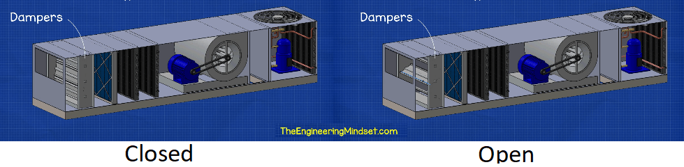Rooftop Unit dampers