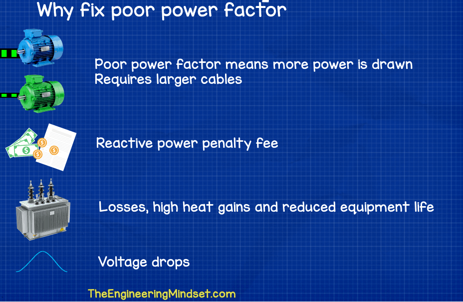 Why fix poor power factor