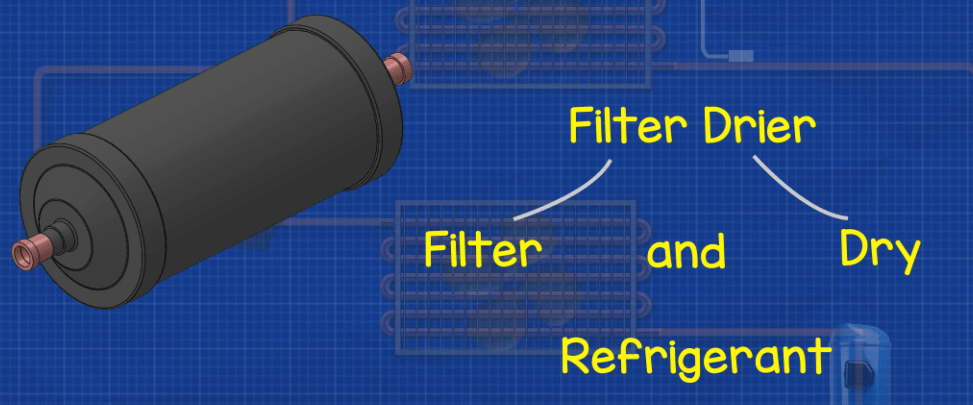 Purpose of a filter drier