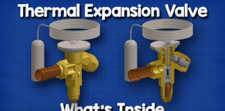 Whats inside thermal expansion valve