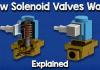 How Solenoid valves work