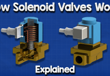 How Solenoid valves work