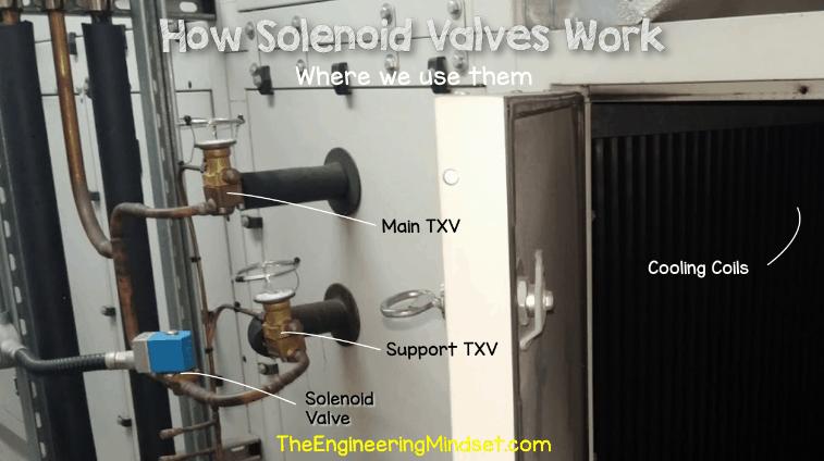 Solenoid valve AHU example