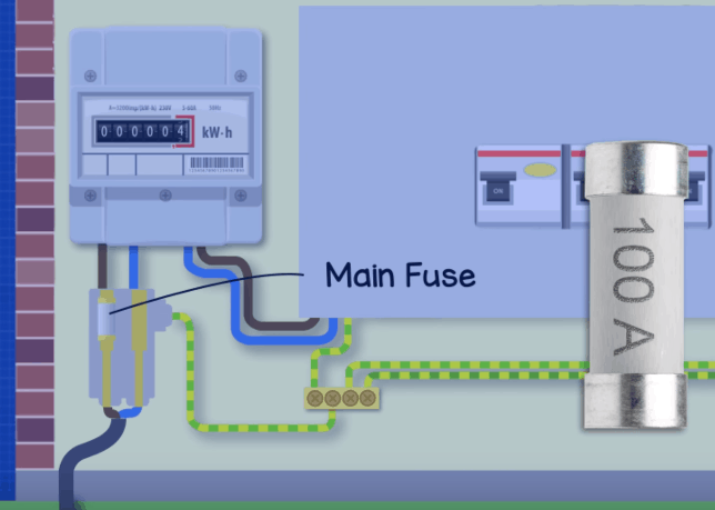 Single Phase Electricity - The Engineering MindsetThe Engineering Mindset
