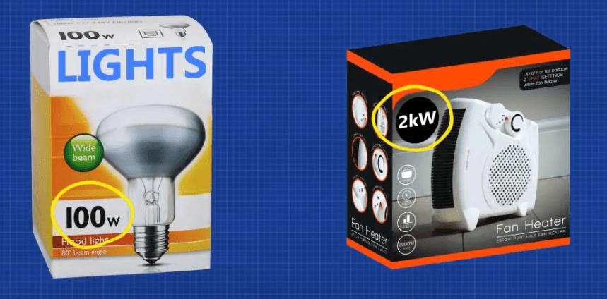 Kilowatt Hours kWh Explained - The Engineering Mindset