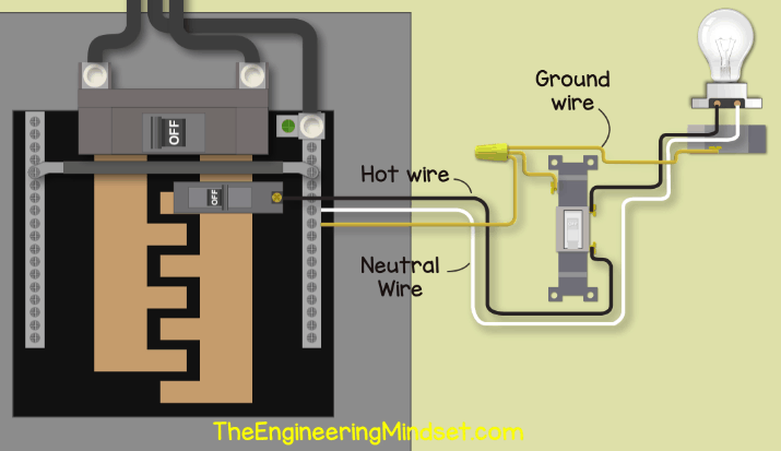 Light Fitting Wiring Diagram The Engineering Mindset