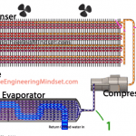 Pressure-enthalpy-charts-air-cooled-chiller