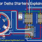 Australia.-colours-star-delta-starter