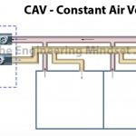 CAV-schematic