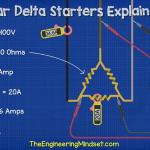 Delta-calculation
