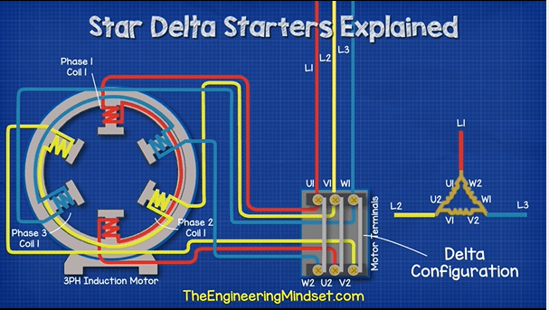 Star Delta Starters Explained - The Engineering Mindset