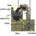 Pilot-operated-expansion-valve-chiller-side-view