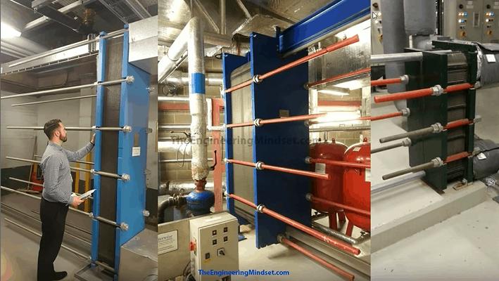 How Plate Heat Exchangers Work - The Engineering Mindset