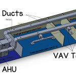 VAV-layout