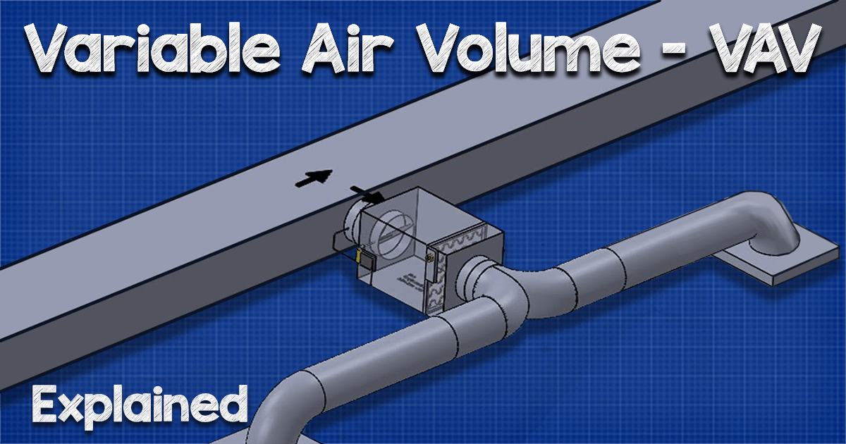 Airmaster Emirates   Pressure Independent VAV   HVAC VAV