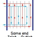 same-end-inlet-outlet