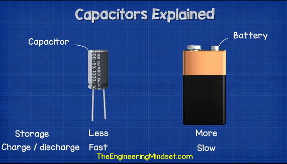 Capacitor and battery