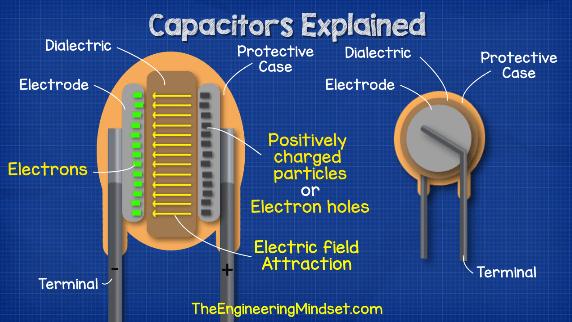 Capacitor basics explained
