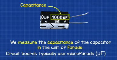 Example of Capacitance