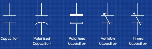 Example of Capacitor symbols