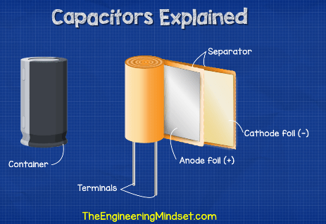 Inside a capacitor